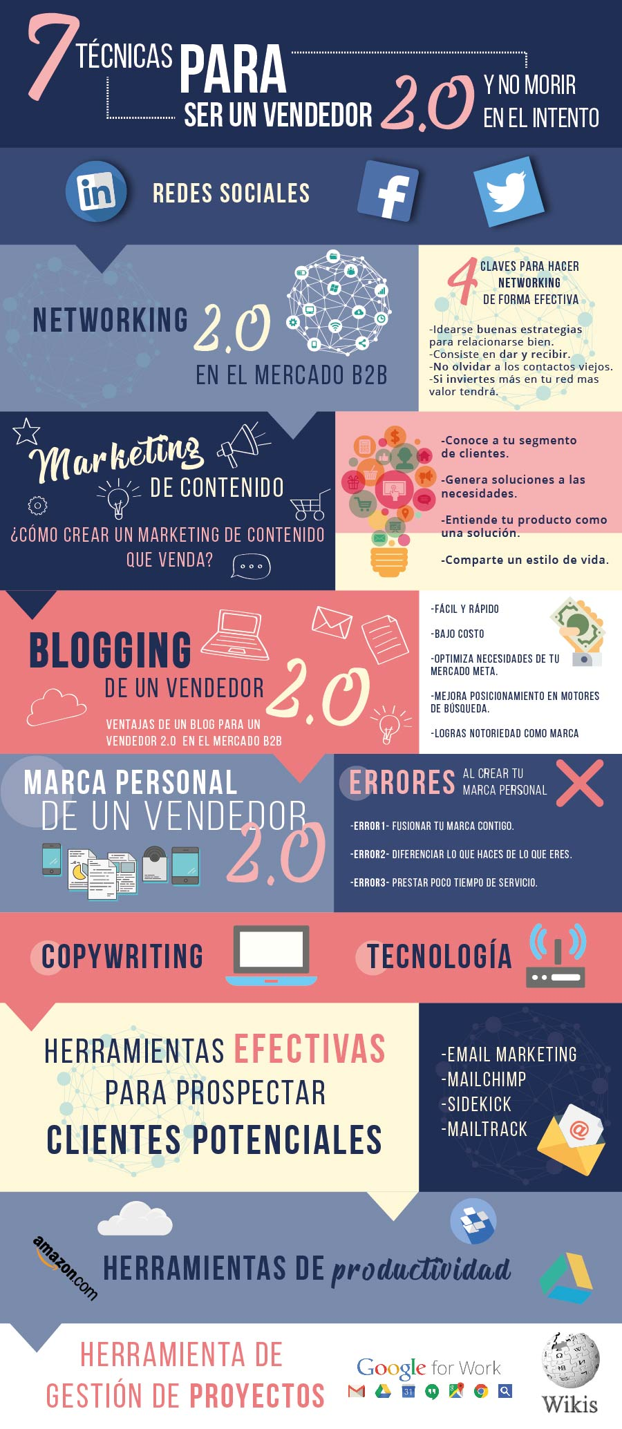 7 tecnicas para ser un vendedor 2.0 marketing B2B